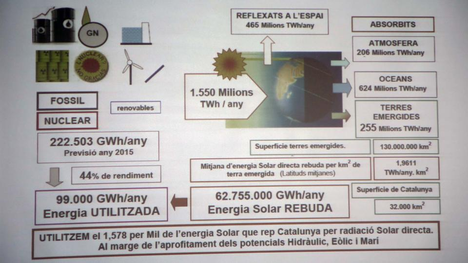 02.07.2016   Argençola -  Sílvia Invers