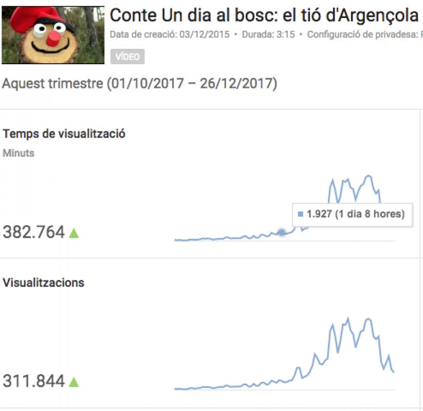 El vídeo del Tió d'Argençola ja és un clàssic al Youtube