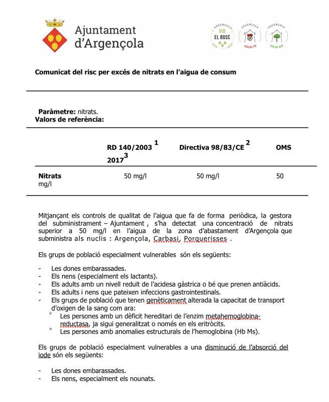 Avís de risc per excés de nitrats en l'aigua de consum a Argençola - Argençola