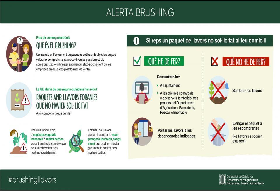 Avís de nou frau Brushing