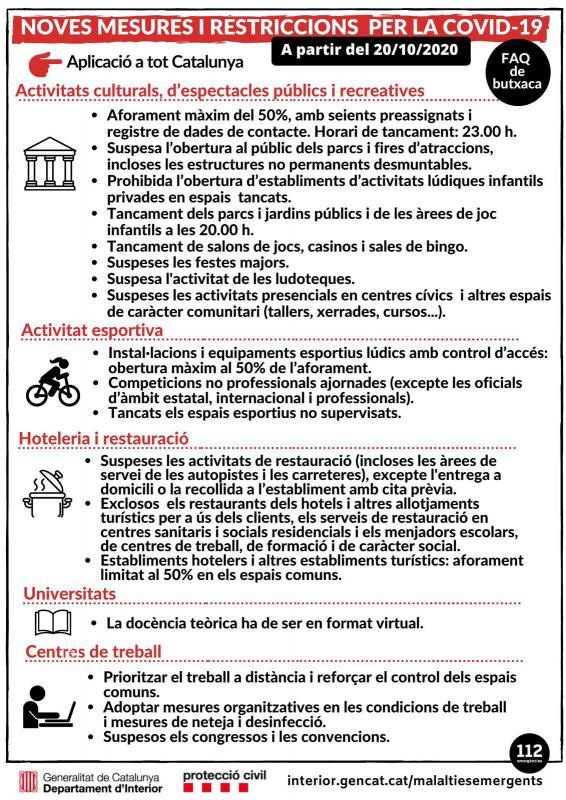 Noves mesures i restriccions per COVID-19 a Catalunya